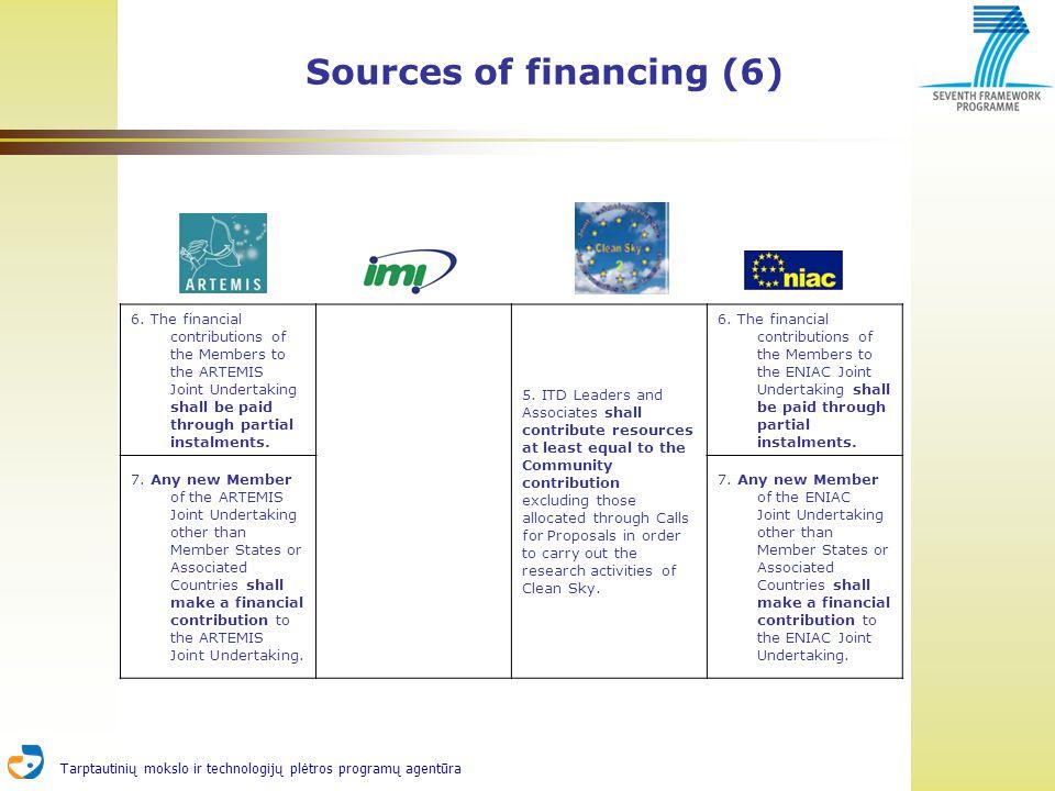 Tarptautinių mokslo ir technologijų plėtros programų agentūra 6.