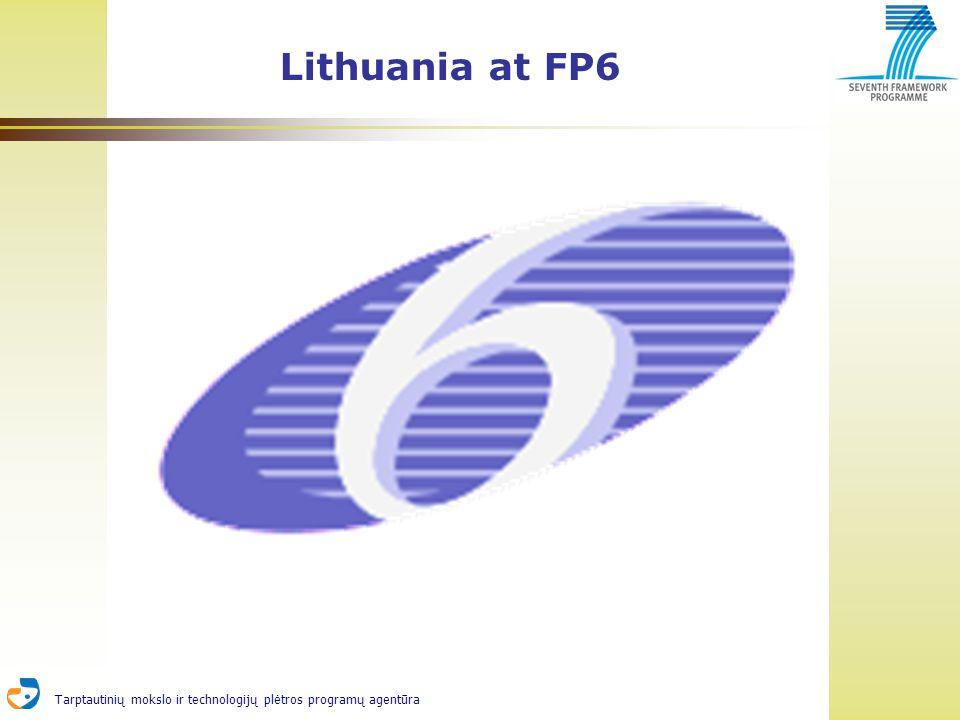 Tarptautinių mokslo ir technologijų plėtros programų agentūra Lithuania at FP6