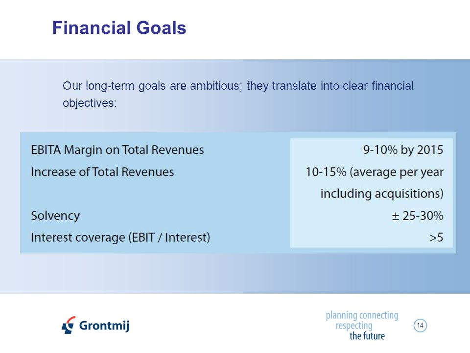 14 Financial Goals Our long-term goals are ambitious; they translate into clear financial objectives:
