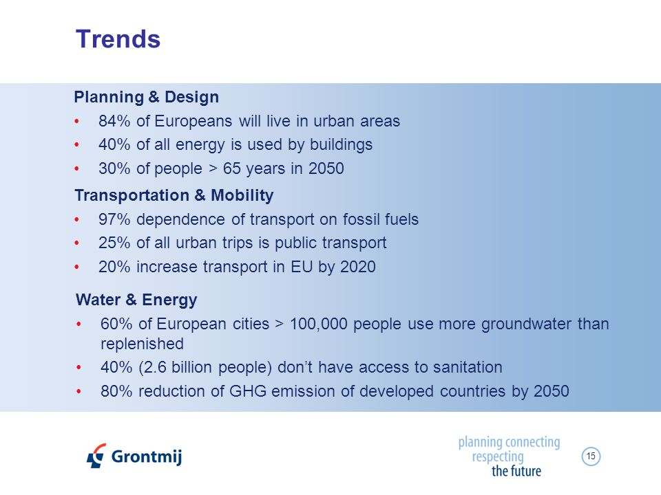 15 Trends Planning & Design 84% of Europeans will live in urban areas 40% of all energy is used by buildings 30% of people > 65 years in 2050 Transpor