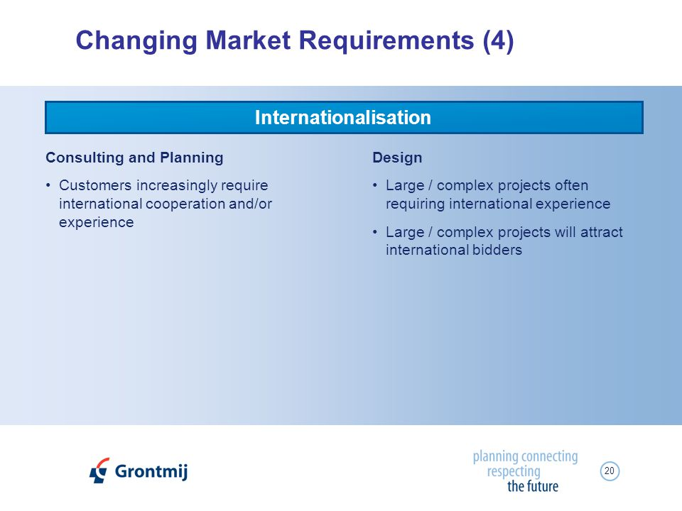 20 Changing Market Requirements (4) Consulting and Planning Customers increasingly require international cooperation and/or experience Internationalis