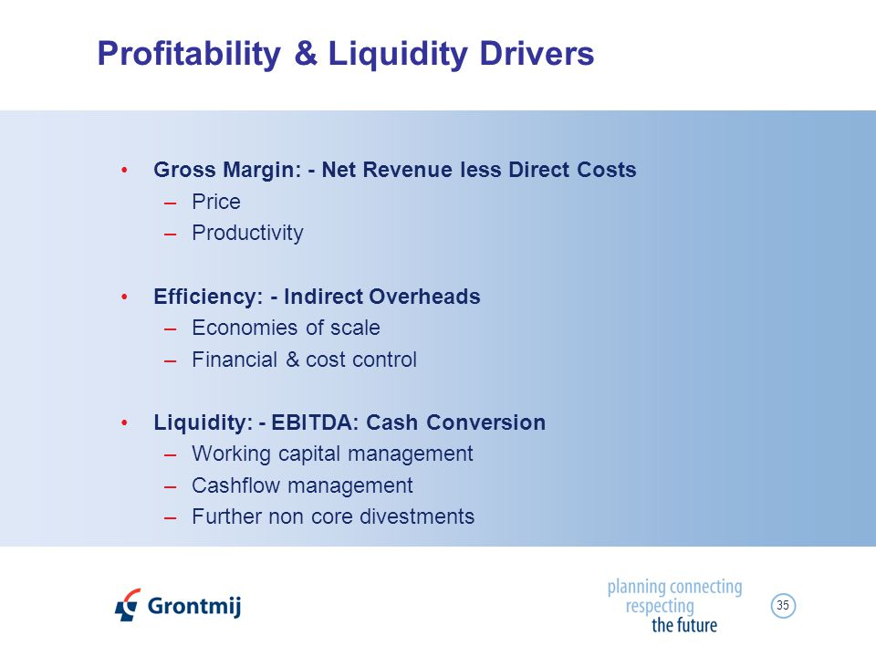 35 Profitability & Liquidity Drivers Gross Margin: - Net Revenue less Direct Costs –Price –Productivity Efficiency: - Indirect Overheads –Economies of