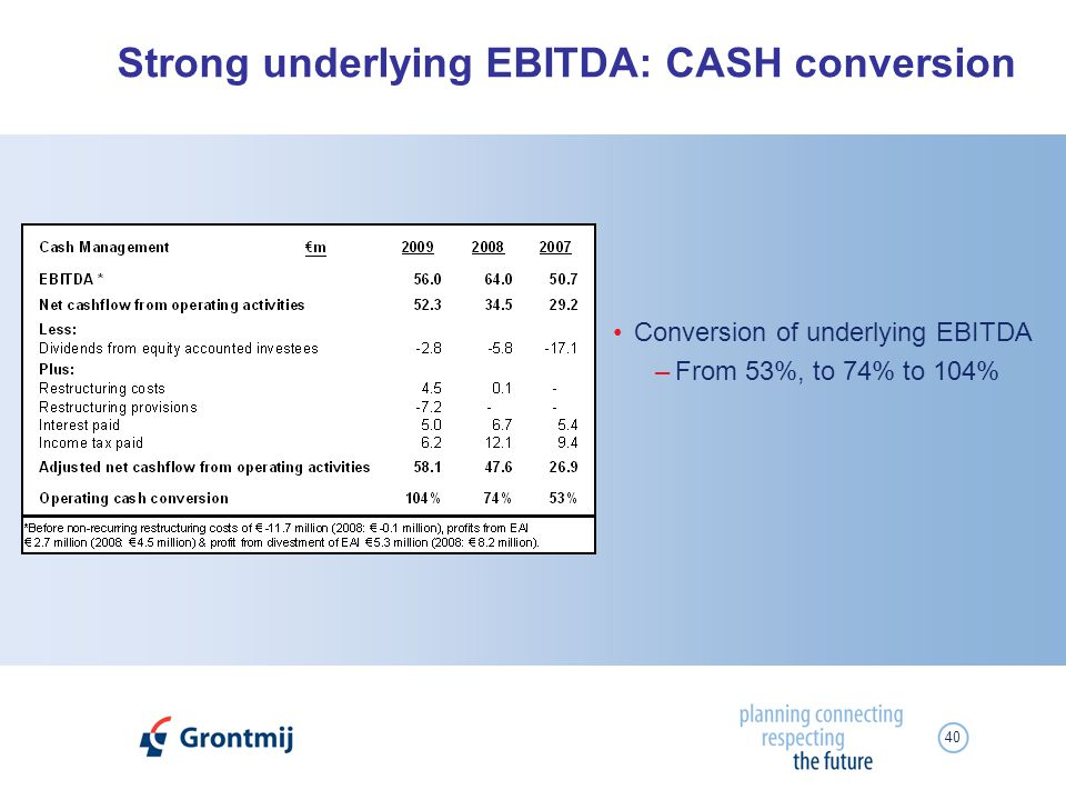 40 Strong underlying EBITDA: CASH conversion Conversion of underlying EBITDA –From 53%, to 74% to 104%
