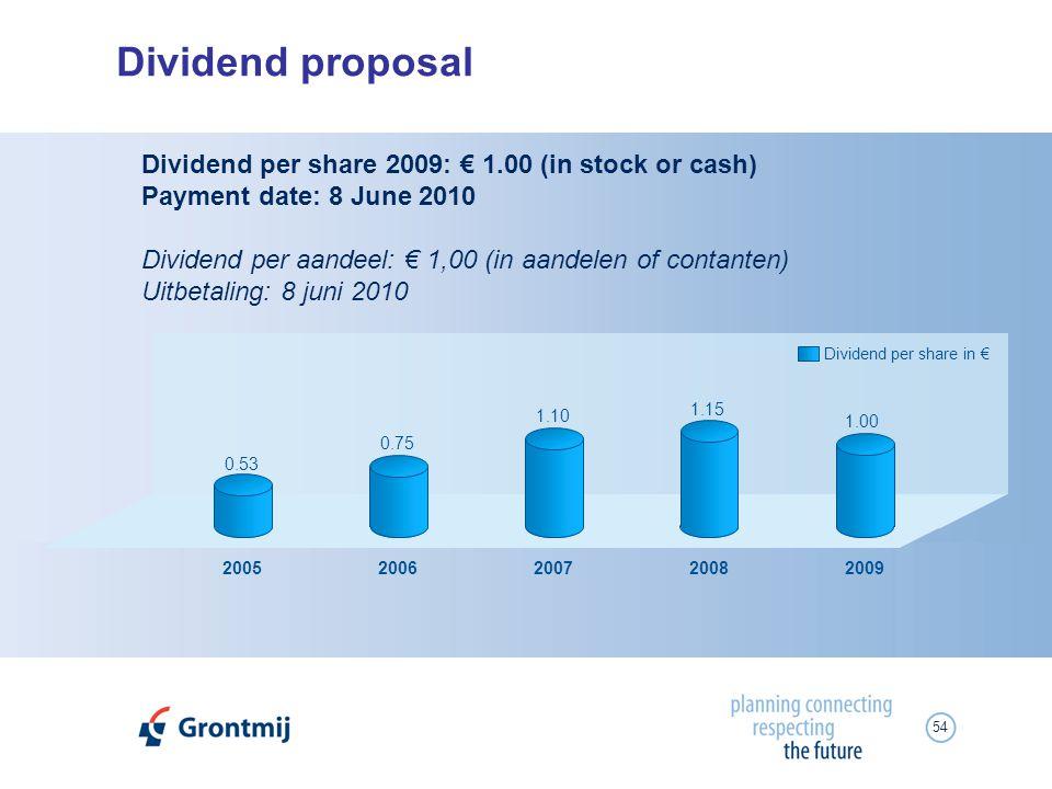 54 Dividend proposal Dividend per share 2009: 1.00 (in stock or cash) Payment date: 8 June 2010 Dividend per aandeel: 1,00 (in aandelen of contanten)