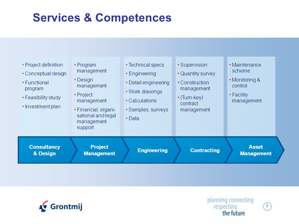 7 Services & Competences Consultancy & Design Project Management EngineeringContracting Asset Management Project definition Conceptual design Functional program Feasibility study Investment plan Program management Design management Project management Financial, organi- sational and legal management support Technical specs Engineering Detail engineering Work drawings Calculations Samples, surveys Data Supervision Quantity survey Construction management (Turn-key) contract management Maintenance scheme Monitoring & control Facility management