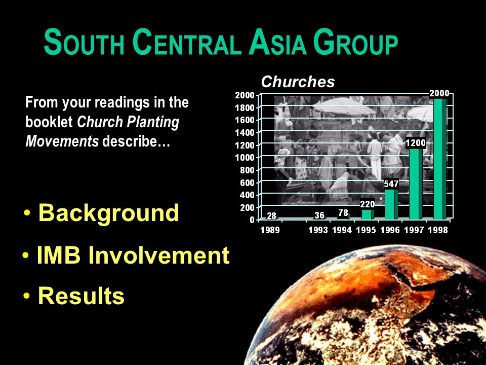 company name organization S OUTH C ENTRAL A SIA G ROUP Background IMB Involvement Results Churches From your readings in the booklet Church Planting M