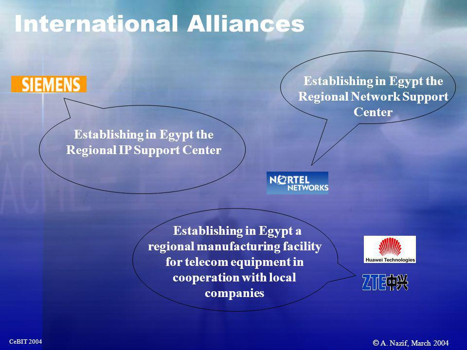 © A. Nazif, March 2004 CeBIT 2004 Establishing in Egypt the Regional IP Support Center International Alliances Establishing in Egypt a regional manufa