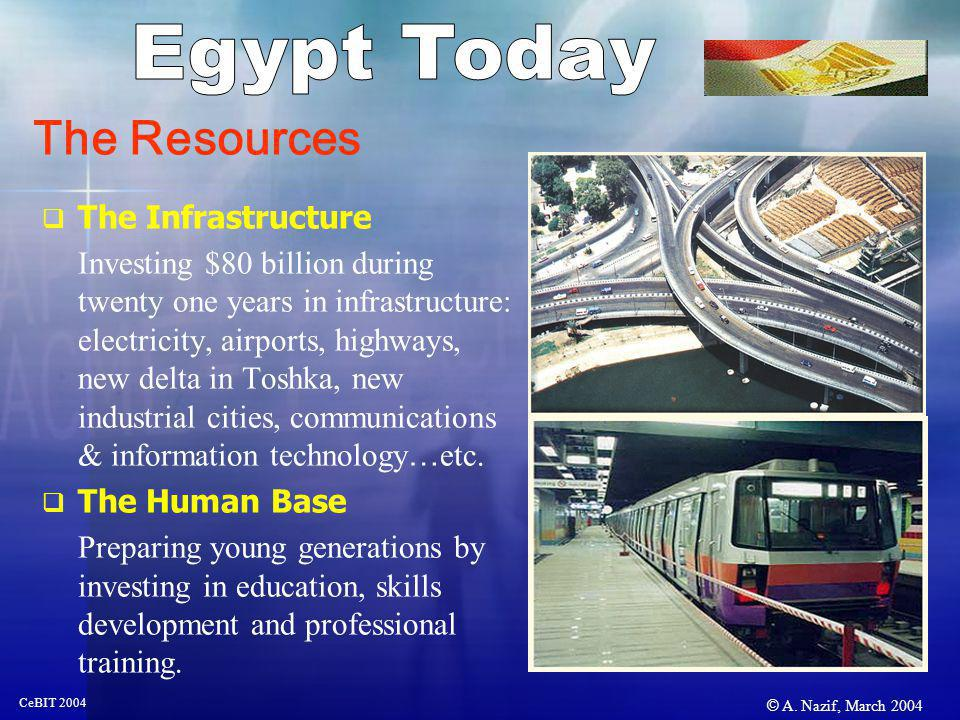 © A. Nazif, March 2004 CeBIT 2004 The Infrastructure Investing $80 billion during twenty one years in infrastructure: electricity, airports, highways,