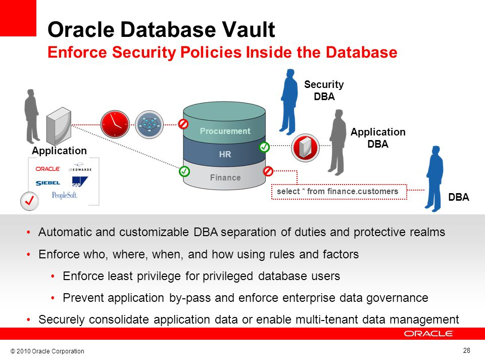 © 2010 Oracle Corporation 28 Oracle Database Vault Enforce Security Policies Inside the Database Automatic and customizable DBA separation of duties and protective realms Enforce who, where, when, and how using rules and factors Enforce least privilege for privileged database users Prevent application by-pass and enforce enterprise data governance Securely consolidate application data or enable multi-tenant data management Procurement HR Finance Application DBA select * from finance.customers DBA Security DBA Application