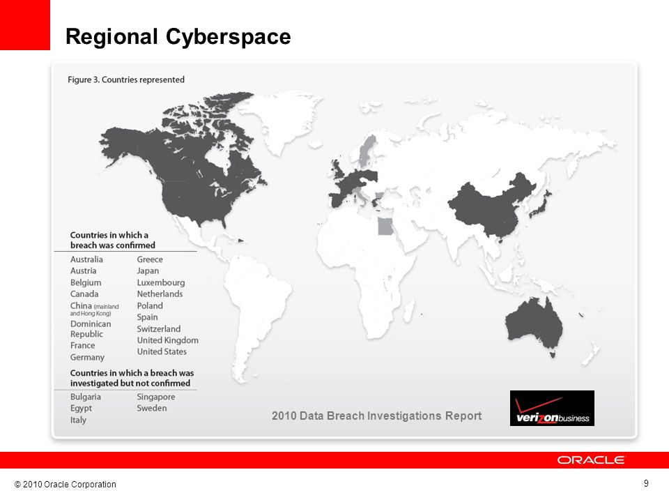© 2010 Oracle Corporation 9 2010 Data Breach Investigations Report Regional Cyberspace