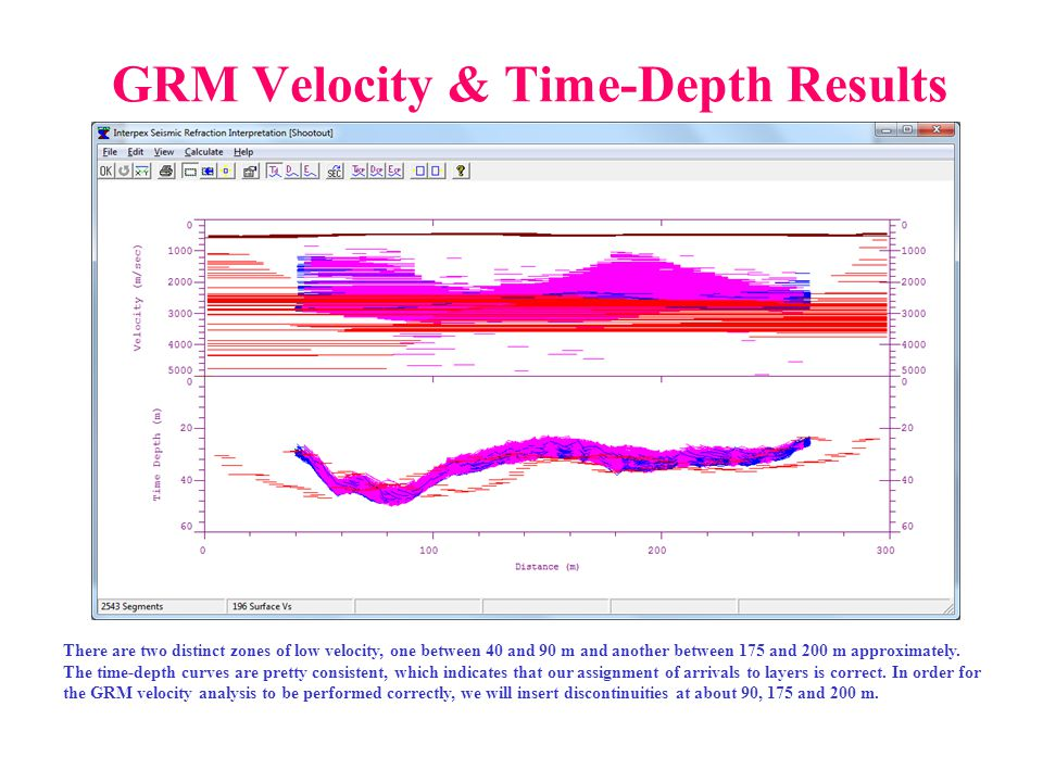 GRM Velocity & Time-Depth Results There are two distinct zones of low velocity, one between 40 and 90 m and another between 175 and 200 m approximatel