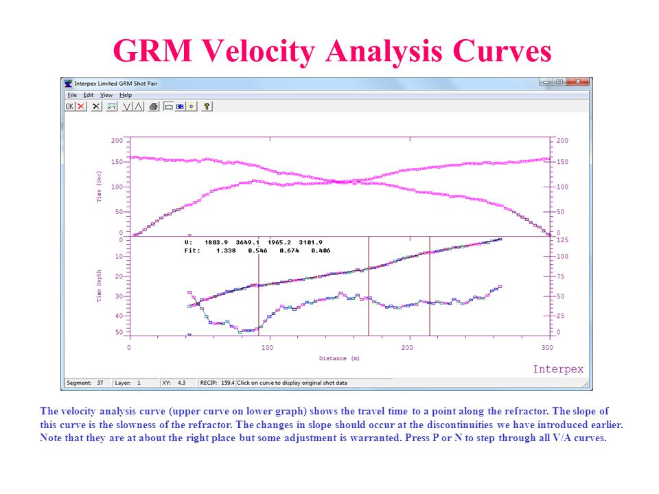 GRM Velocity Analysis Curves The velocity analysis curve (upper curve on lower graph) shows the travel time to a point along the refractor. The slope