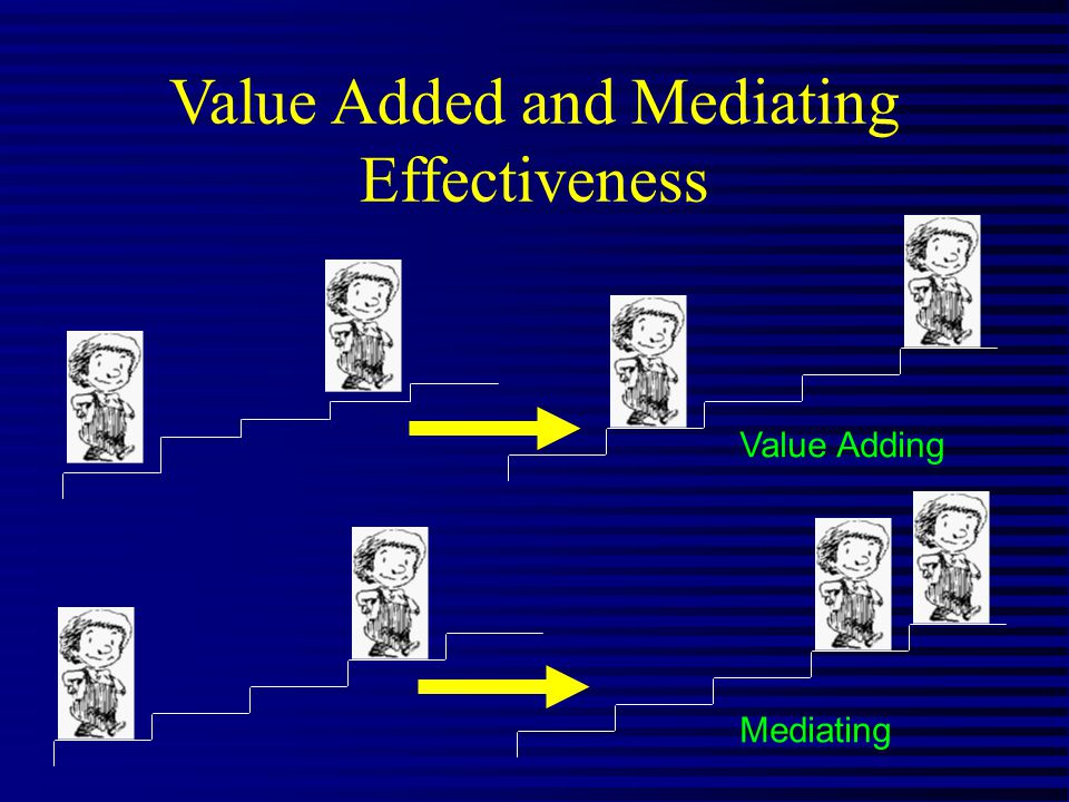 Value Added and Mediating Effectiveness Value Adding Mediating