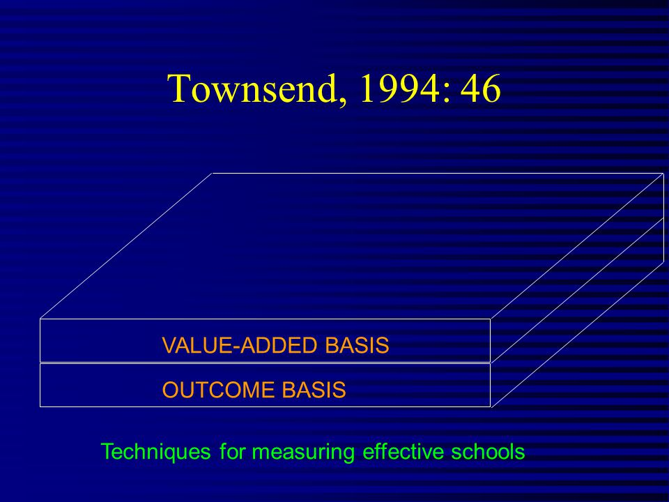 Townsend, 1994: 46 Techniques for measuring effective schools OUTCOME BASIS VALUE-ADDED BASIS