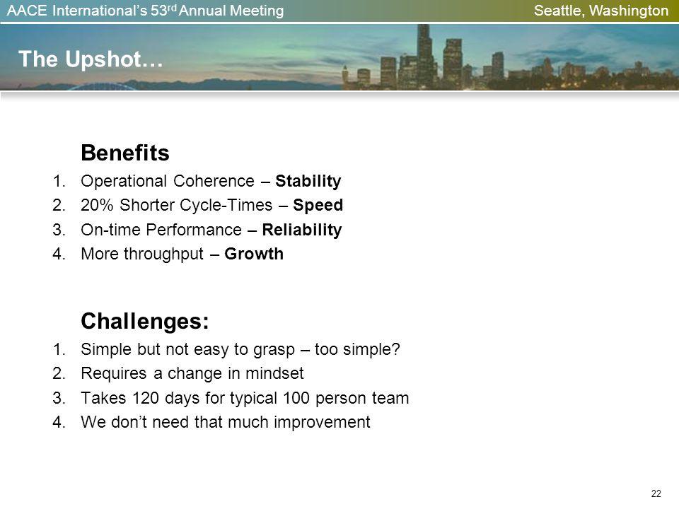 AACE Internationals 53 rd Annual Meeting Seattle, Washington The Upshot… Benefits 1.