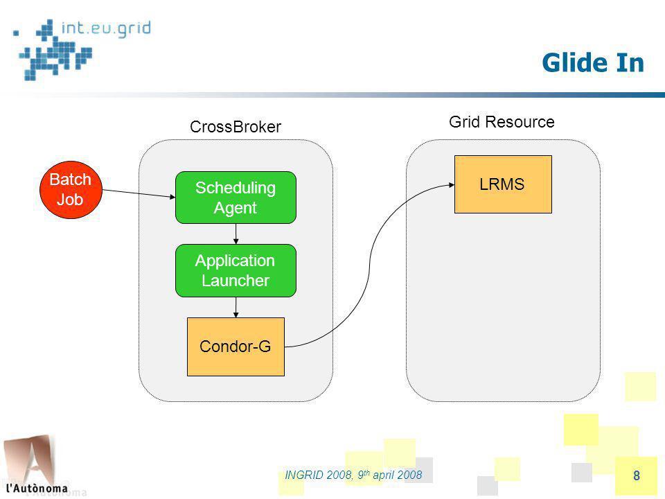 partners logo INGRID 2008, 9 th april 2008 9 Glide In Scheduling Agent Condor-G CrossBroker Application Launcher Grid Resource LRMS Agent VM1VM2 Batch Job
