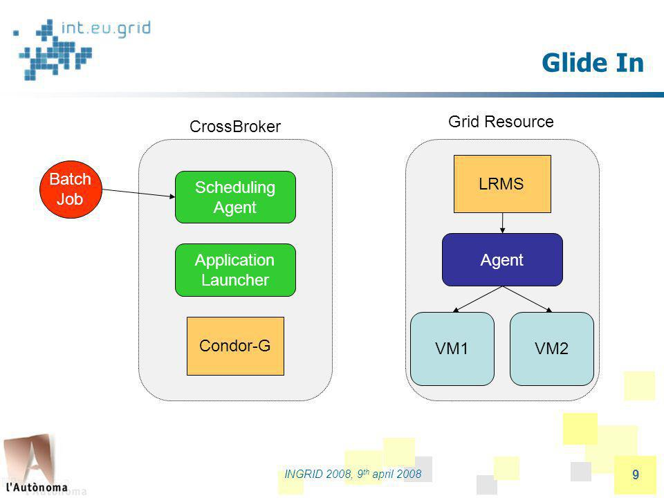partners logo INGRID 2008, 9 th april 2008 9 Glide In Scheduling Agent Condor-G CrossBroker Application Launcher Grid Resource LRMS Agent VM1VM2 Batch Job