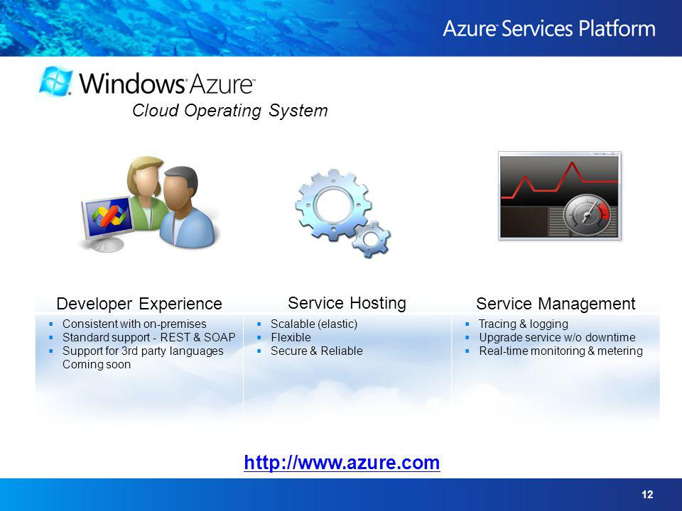 12 Developer Experience Service Hosting Service Management Consistent with on-premises Standard support - REST & SOAP Support for 3rd party languages Coming soon Scalable (elastic) Flexible Secure & Reliable Tracing & logging Upgrade service w/o downtime Real-time monitoring & metering Cloud Operating System.NET Services http://www.azure.com