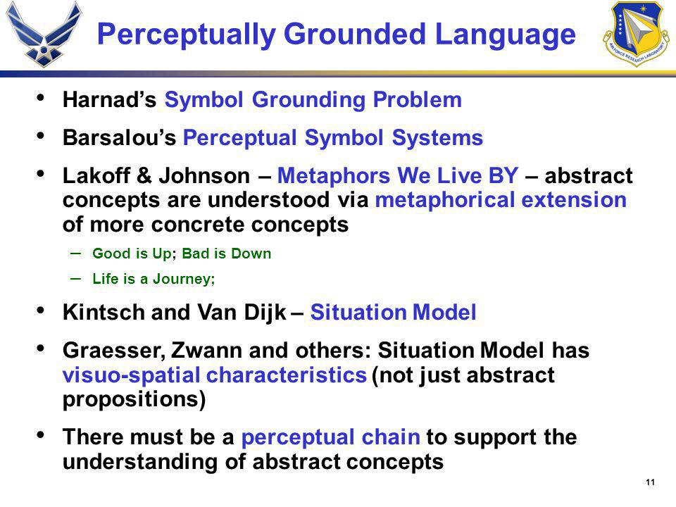 11 Perceptually Grounded Language Harnads Symbol Grounding Problem Barsalous Perceptual Symbol Systems Lakoff & Johnson – Metaphors We Live BY – abstract concepts are understood via metaphorical extension of more concrete concepts – Good is Up; Bad is Down – Life is a Journey; Kintsch and Van Dijk – Situation Model Graesser, Zwann and others: Situation Model has visuo-spatial characteristics (not just abstract propositions) There must be a perceptual chain to support the understanding of abstract concepts
