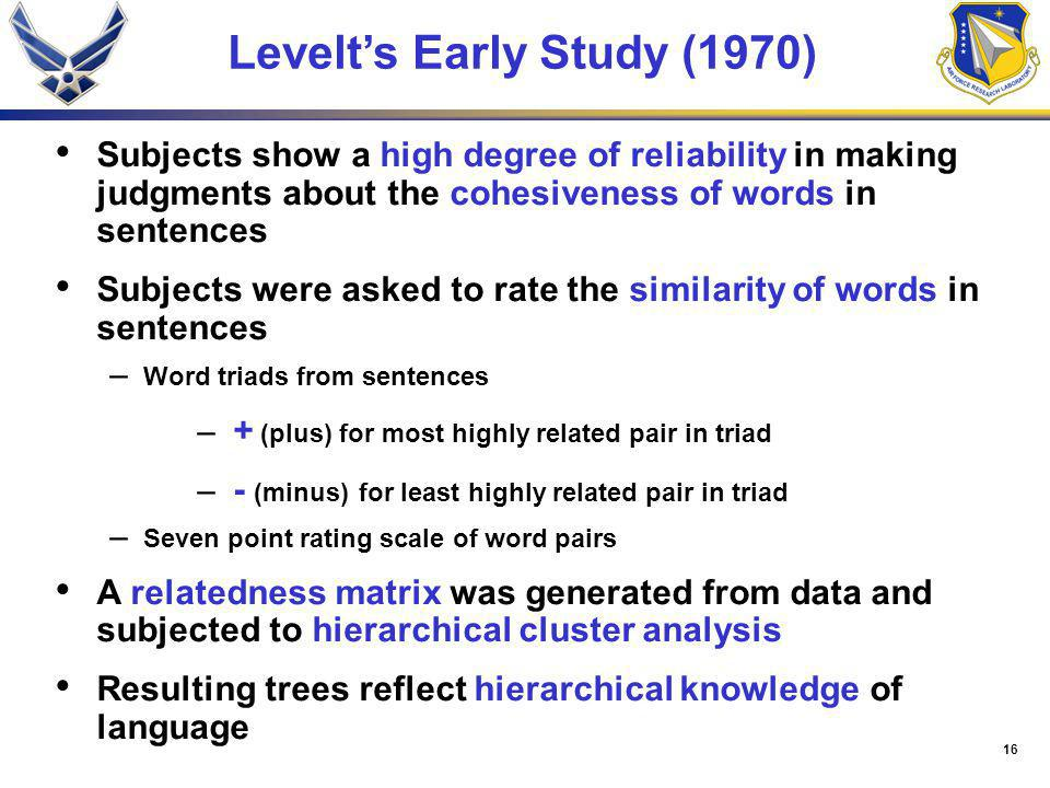 16 Levelts Early Study (1970) Subjects show a high degree of reliability in making judgments about the cohesiveness of words in sentences Subjects wer