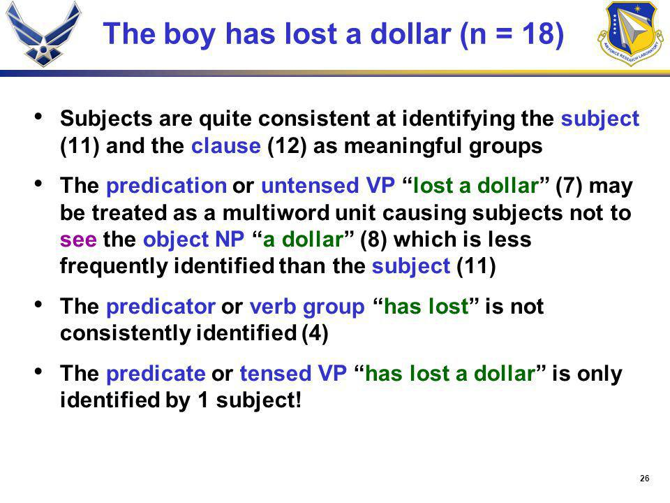 26 The boy has lost a dollar (n = 18) Subjects are quite consistent at identifying the subject (11) and the clause (12) as meaningful groups The predi