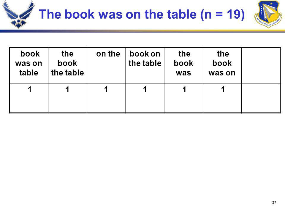37 The book was on the table (n = 19) book was on table the book the table on thebook on the table the book was the book was on 1111 1 1
