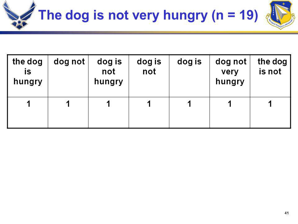 41 The dog is not very hungry (n = 19) the dog is hungry dog not dog is not hungry dog is not dog is dog not very hungry the dog is not 1111111