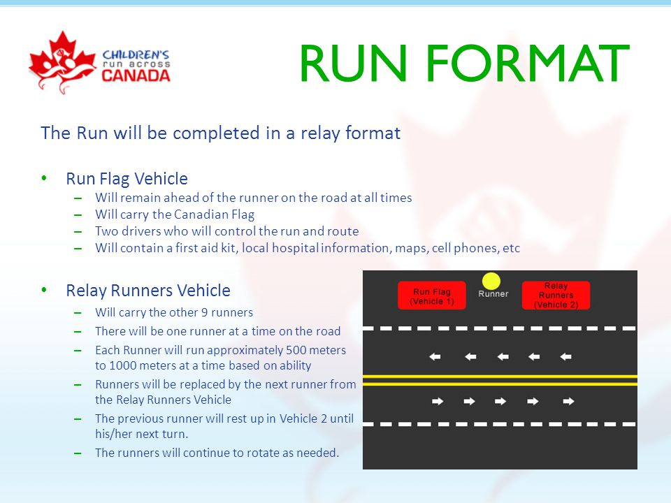 RUN FORMAT Relay Runners Vehicle – Will carry the other 9 runners – There will be one runner at a time on the road – Each Runner will run approximately 500 meters to 1000 meters at a time based on ability – Runners will be replaced by the next runner from the Relay Runners Vehicle – The previous runner will rest up in Vehicle 2 until his/her next turn.