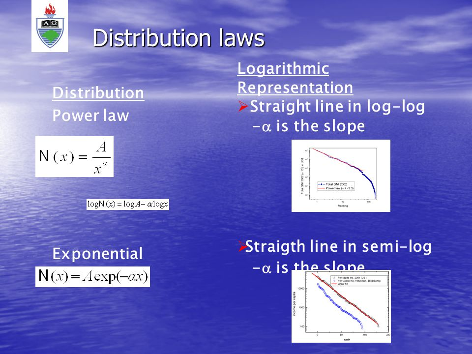 Distribution laws Distribution Power law Exponential Logarithmic Representation Straight line in log-log - is the slope Straigth line in semi-log - is