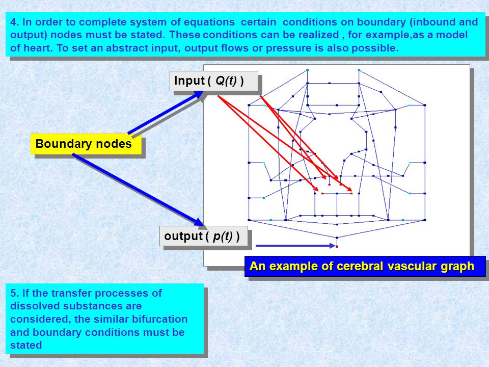 4. In order to complete system of equations certain conditions on boundary (inbound and output) nodes must be stated. These conditions can be realized