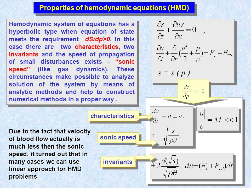 s = s ( p ) Properties of hemodynamic equations (HMD) Hemodynamic system of equations has a hyperbolic type when equation of state meets the requireme