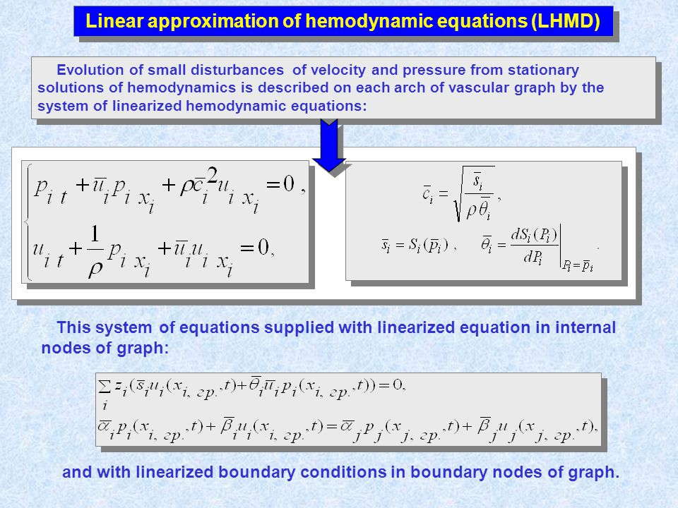 Evolution of small disturbances of velocity and pressure from stationary solutions of hemodynamics is described on each arch of vascular graph by the system of linearized hemodynamic equations: This system of equations supplied with linearized equation in internal nodes of graph: and with linearized boundary conditions in boundary nodes of graph.