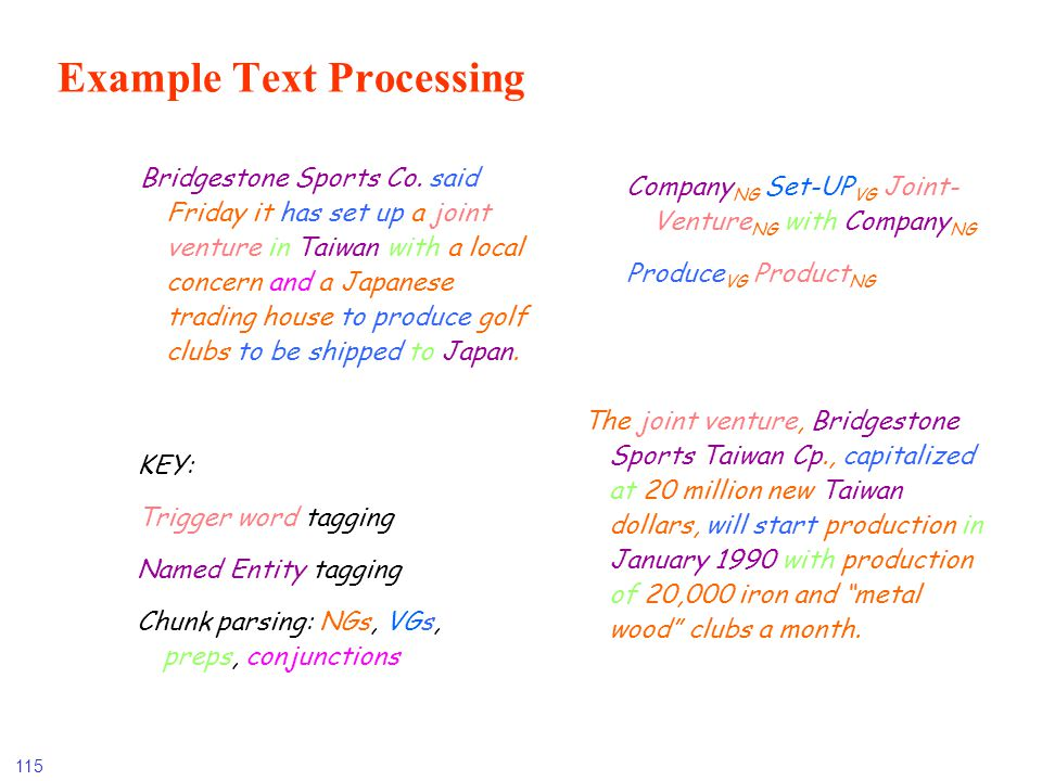 115 Example Text Processing KEY: Trigger word tagging Named Entity tagging Chunk parsing: NGs, VGs, preps, conjunctions Bridgestone Sports Co. said Fr