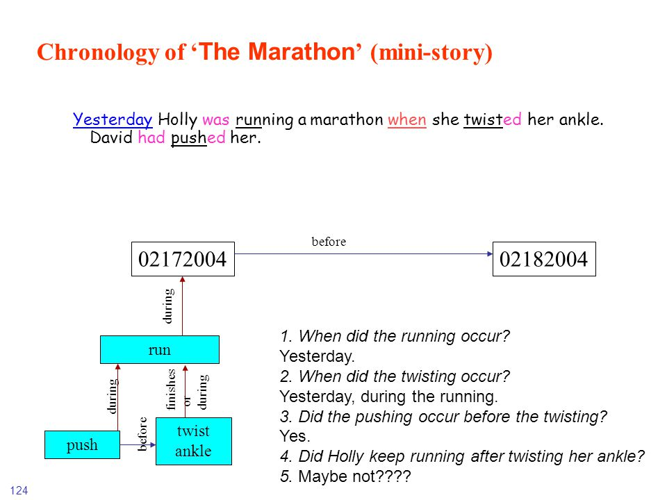 124 Chronology of The Marathon (mini-story) Yesterday Holly was running a marathon when she twisted her ankle. David had pushed her. 0217200402182004