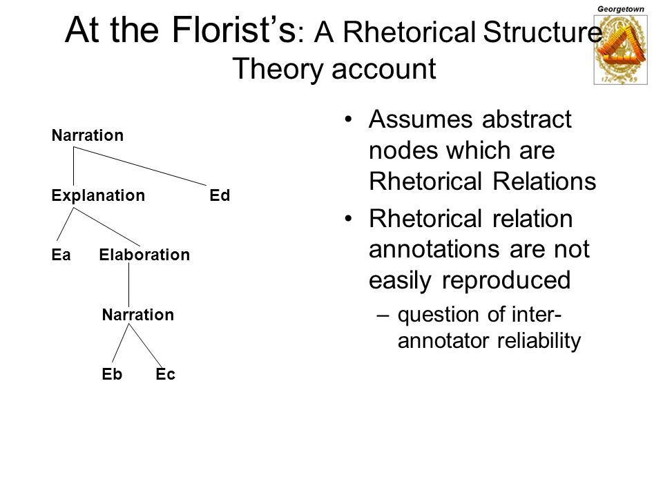 At the Florists : A Rhetorical Structure Theory account Assumes abstract nodes which are Rhetorical Relations Rhetorical relation annotations are not