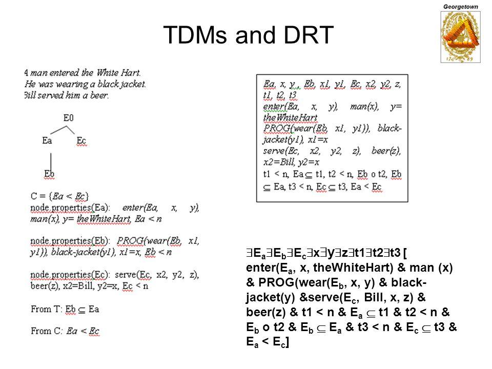 TDMs and DRT E a E b E c x y z t1 t2 t3 [ enter(E a, x, theWhiteHart) & man (x) & PROG(wear(E b, x, y) & black- jacket(y) &serve(E c, Bill, x, z) & be