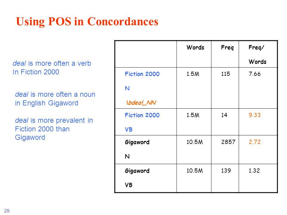 29 Using POS in Concordances WordsFreq Freq/ Words Fiction 2000 N \bdeal_NN 1.5M1157.66 Fiction 2000 VB 1.5M149.33 Gigaword N 10.5M28572.72 Gigaword V