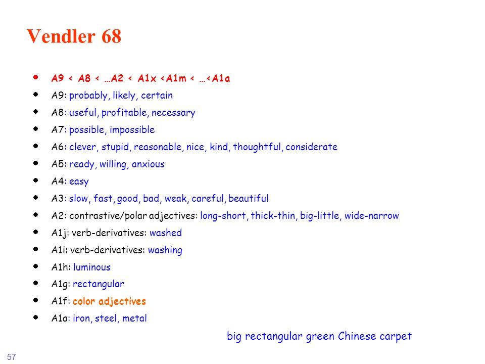 57 Vendler 68 A9 < A8 < …A2 < A1x <A1m < …<A1a A9: probably, likely, certain A8: useful, profitable, necessary A7: possible, impossible A6: clever, st