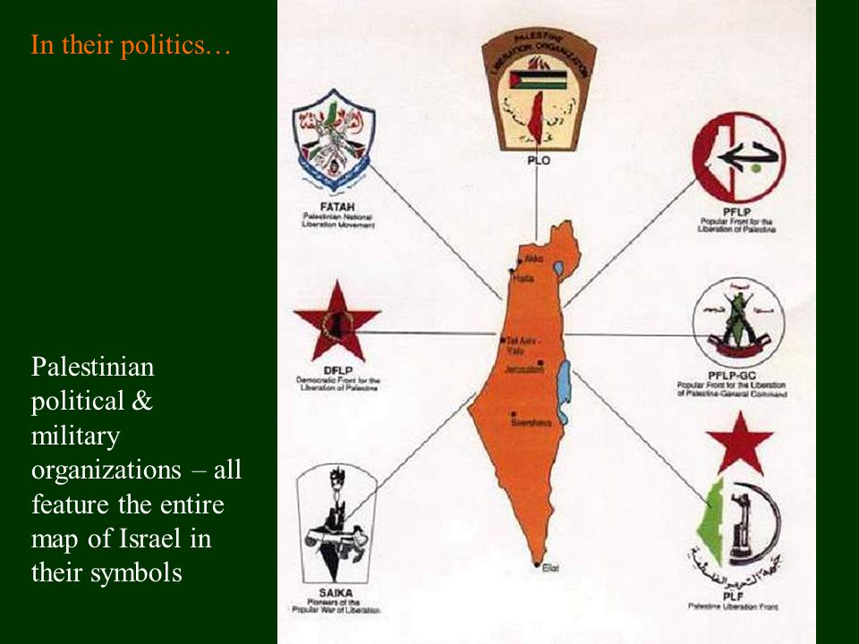 Palestinian political & military organizations – all feature the entire map of Israel in their symbols In their politics…