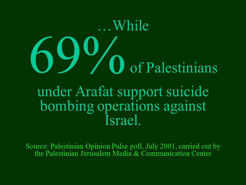 …While 69% of Palestinians under Arafat support suicide bombing operations against Israel.
