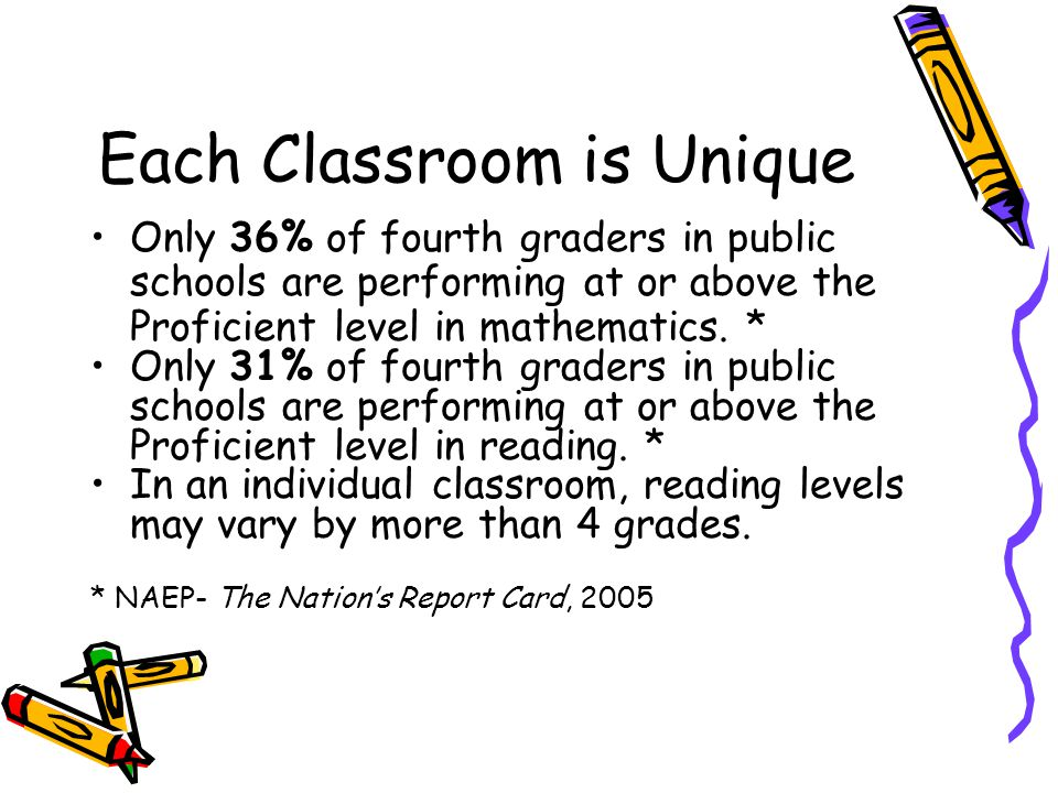 Each Classroom is Unique Only 36% of fourth graders in public schools are performing at or above the Proficient level in mathematics.