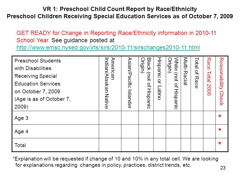 23 VR 1: Preschool Child Count Report by Race/Ethnicity Preschool Children Receiving Special Education Services as of October 7, 2009 GET READY for Ch