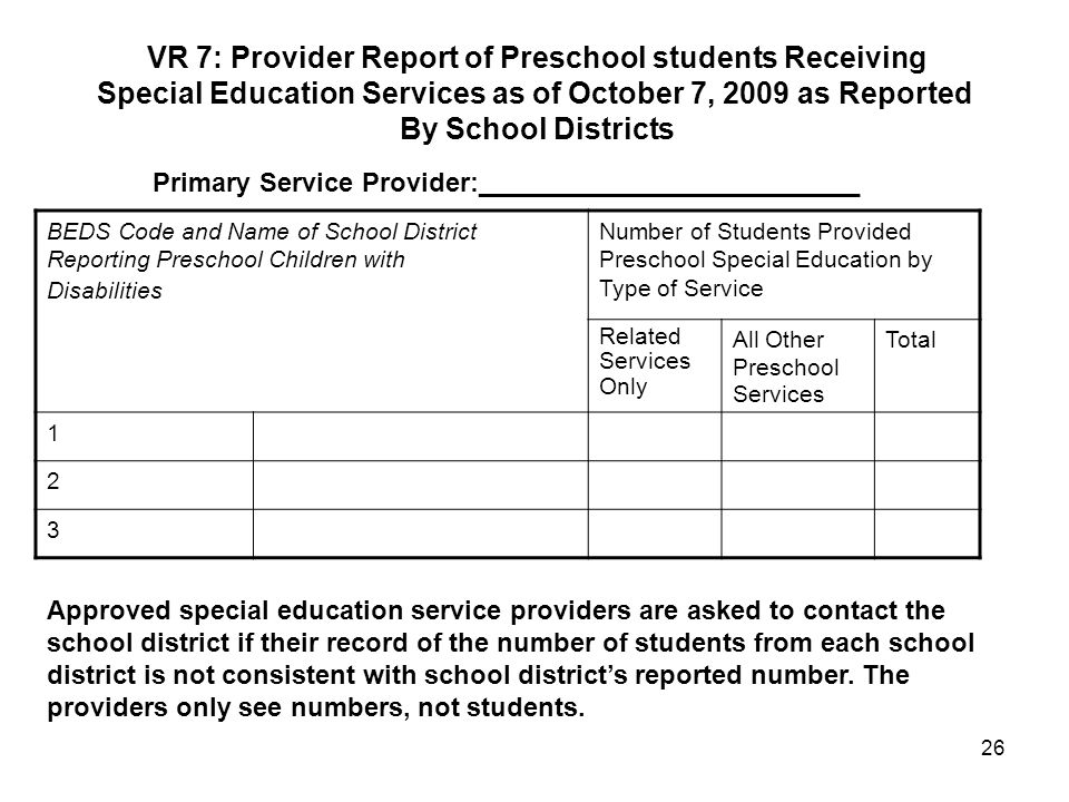 26 BEDS Code and Name of School District Reporting Preschool Children with Disabilities Number of Students Provided Preschool Special Education by Typ
