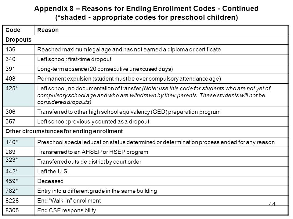 44 Appendix 8 – Reasons for Ending Enrollment Codes - Continued (*shaded - appropriate codes for preschool children) CodeReason Dropouts 136Reached ma