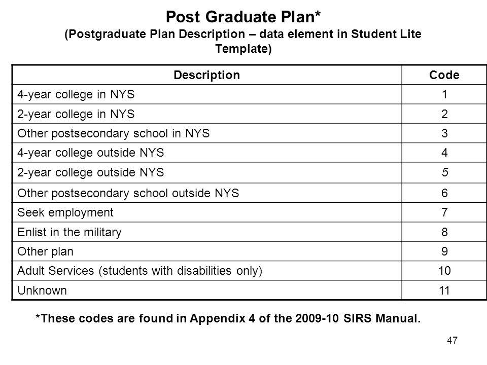 47 Post Graduate Plan* (Postgraduate Plan Description – data element in Student Lite Template) DescriptionCode 4-year college in NYS1 2-year college i