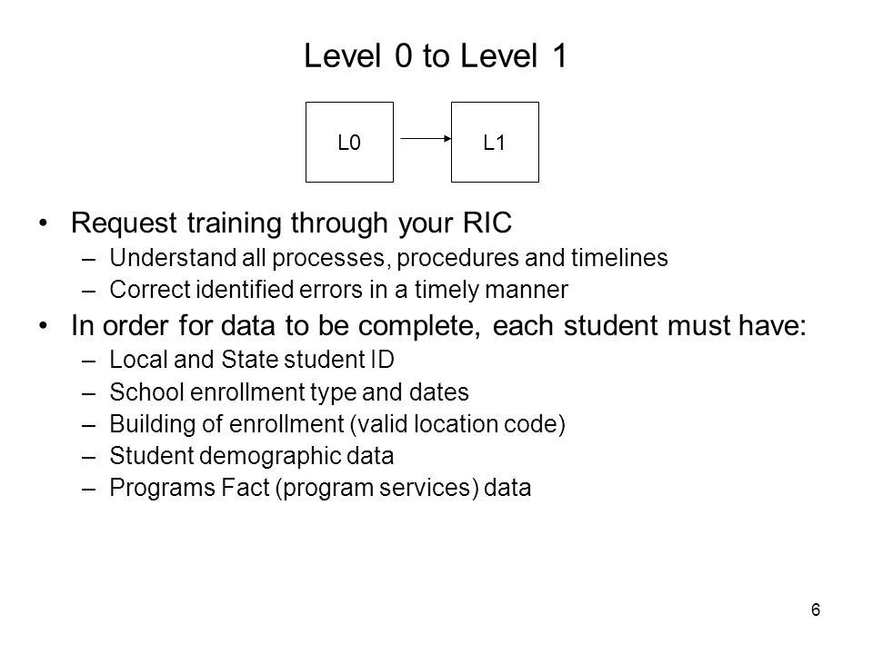 6 Level 0 to Level 1 Request training through your RIC –Understand all processes, procedures and timelines –Correct identified errors in a timely mann