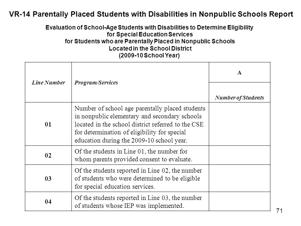 71 VR-14 Parentally Placed Students with Disabilities in Nonpublic Schools Report Evaluation of School-Age Students with Disabilities to Determine Eli