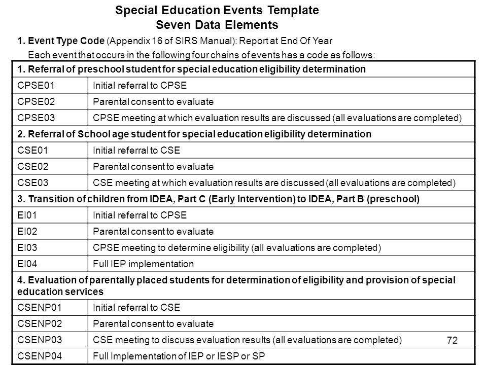 72 Special Education Events Template Seven Data Elements 1. Event Type Code (Appendix 16 of SIRS Manual): Report at End Of Year Each event that occurs