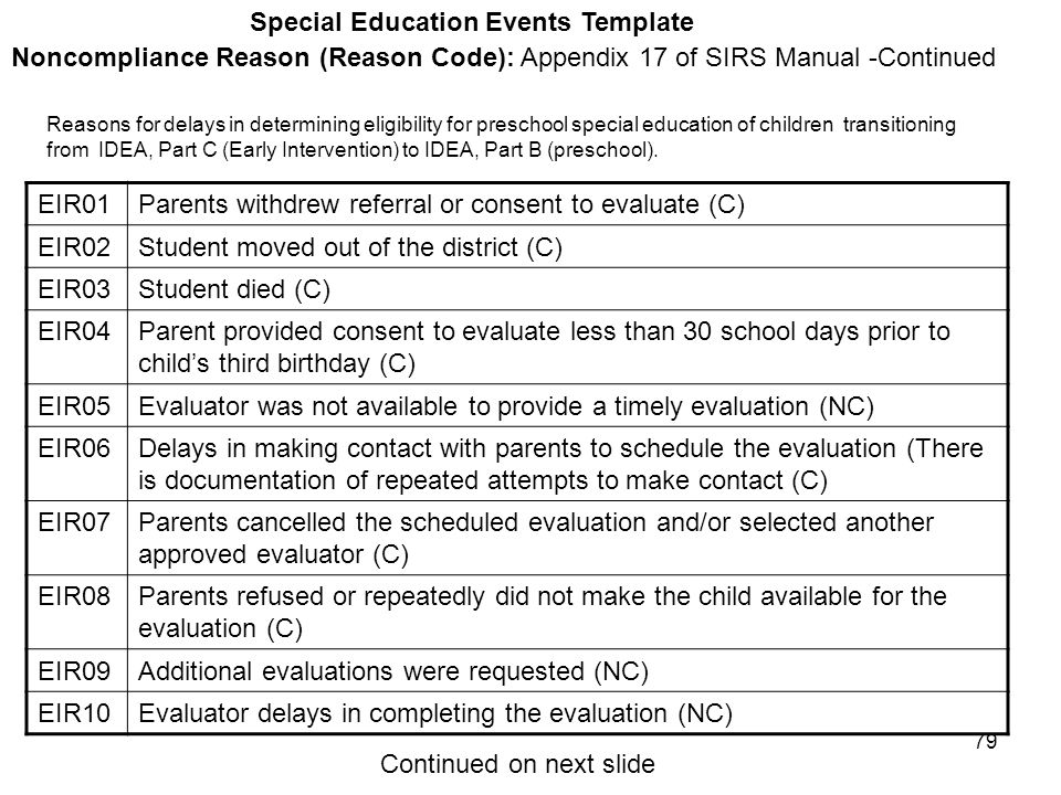 79 Special Education Events Template Noncompliance Reason (Reason Code): Appendix 17 of SIRS Manual -Continued EIR01Parents withdrew referral or conse