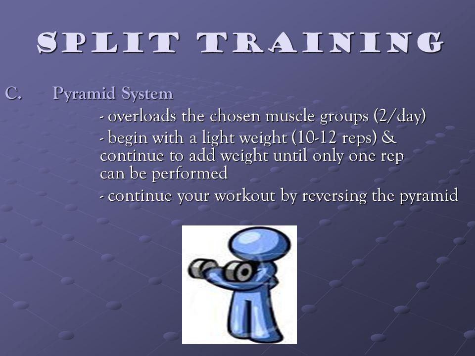 SPLIT TRAINING SPLIT TRAINING C.
